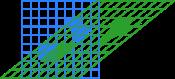 VerticalShear m=1.25.svg