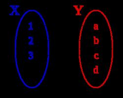 Ciencia aplicacin matemtica en matemticas una funcin aplicacin inyectiva y no sobreyectiva ccuart Gallery