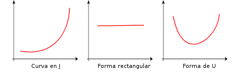 Forma distribucion.svg