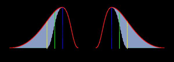 Posiciones relativas de parámetros centrales.svg